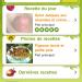 Application Marmiton sur iPad