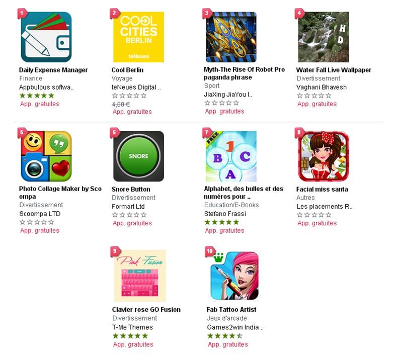 Top 10 des applis samsung